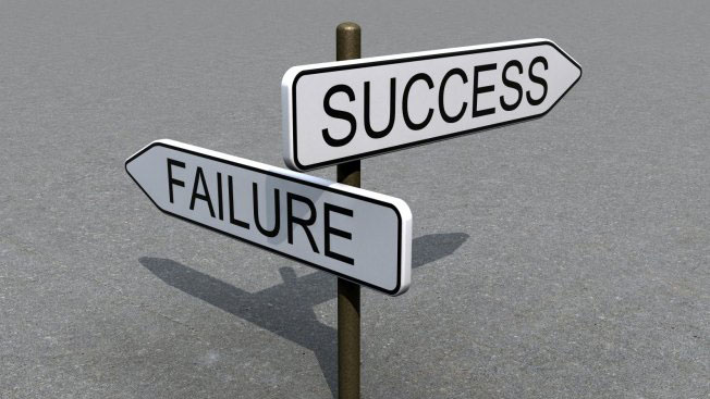 Sucess Failure Intersection